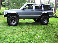 V2 Jeep Cherokee XJ 84-96, 4 Door, Fender Flares - BLACK TEXTURE